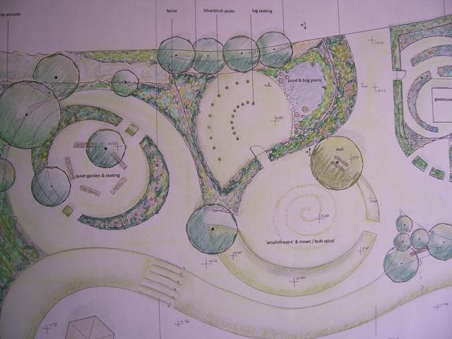 School Garden Design Gannon Griffin Landscape Architecturel